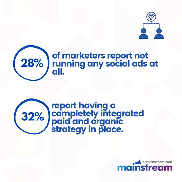 social ads - paid and organic strategy