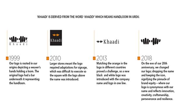 Khaadi News